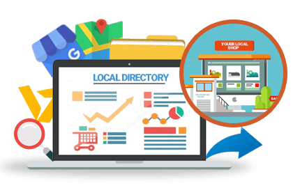 40 Directory Listings
