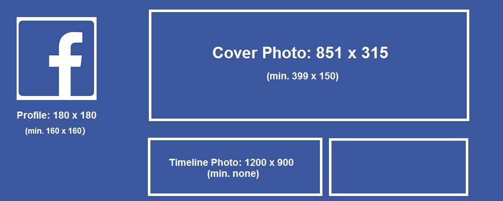 размер картинки на странице фейсбук вот